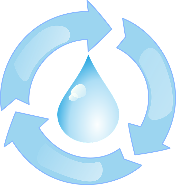How Does Commercial Water Recycling Work